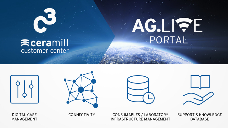 AG.Live – dijitalleşme fayda sağlar