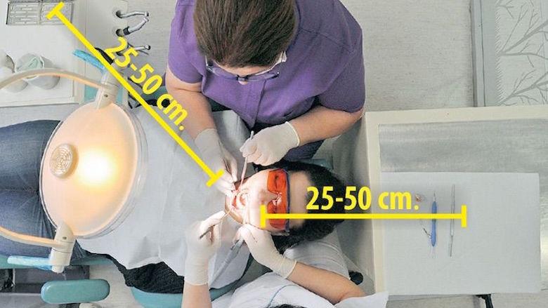 Dört Elli Diş Hekimliği ve Ergonomi